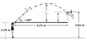 ¿Cuál debe ser la velocidad de lanzamiento?